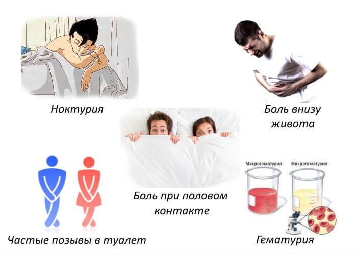 Возможные признаки и симптомы