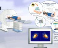 Компьютерная томография почек: как проводится, подготовка к обследованию